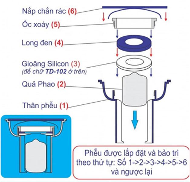 Phễu thoát nước chống tràn chống mùi TD-102